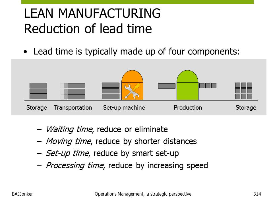 JBMS.nl - OPM reduction of lead-time