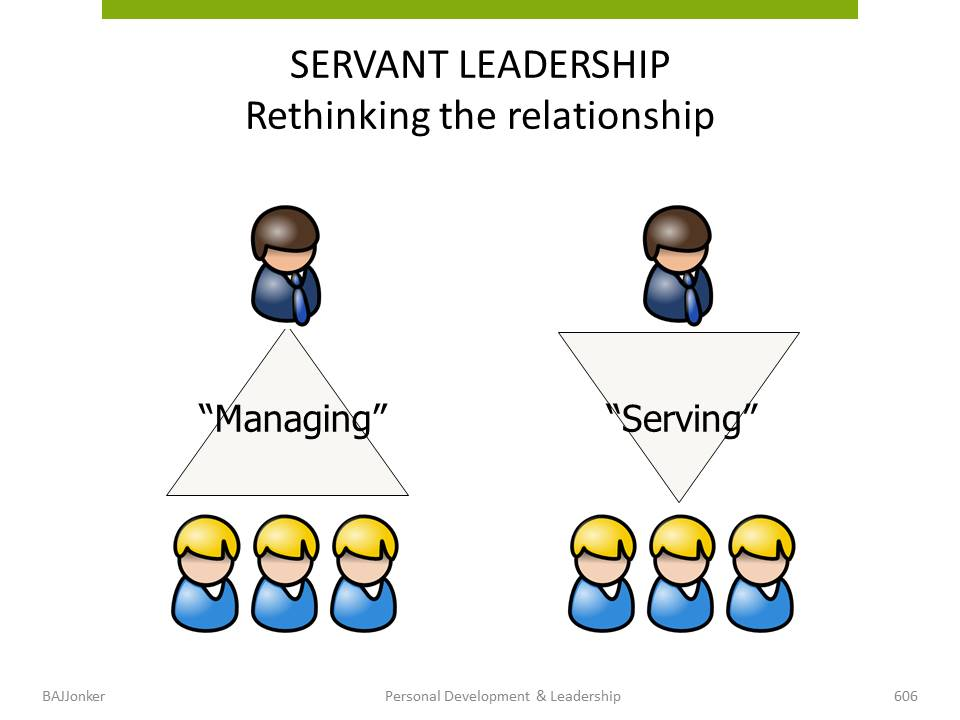 JBMS.nl - PDL servant leadership